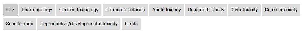 Keywords Categories